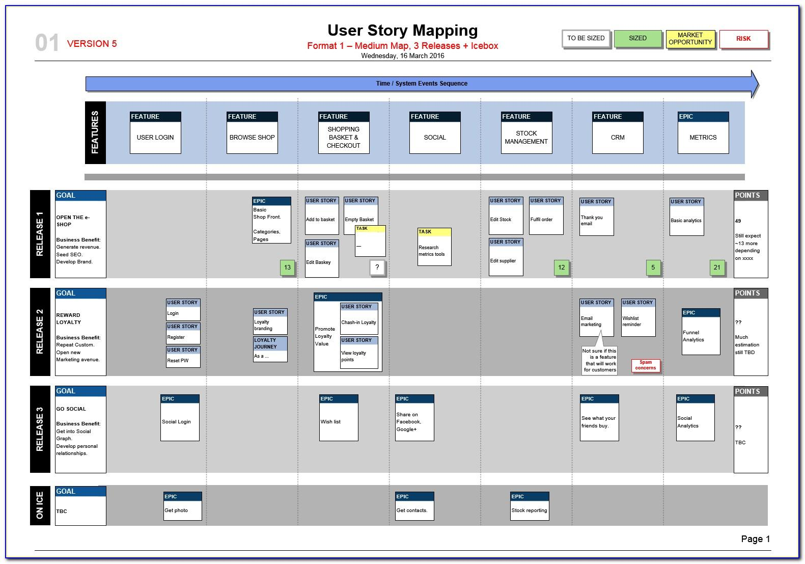 Agile Story Map Template Excel