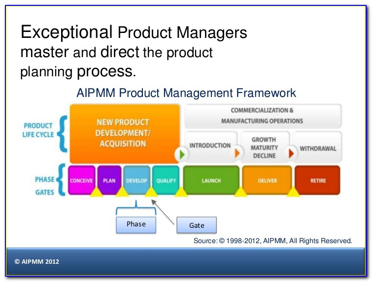 Aipmm Product Management Certification India