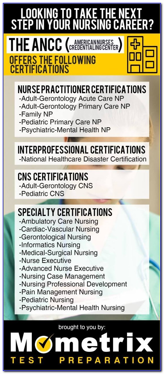 Ancc Certification Review Courses