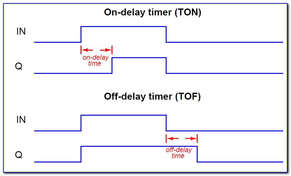 Auto On Off Timer Circuit Diagram