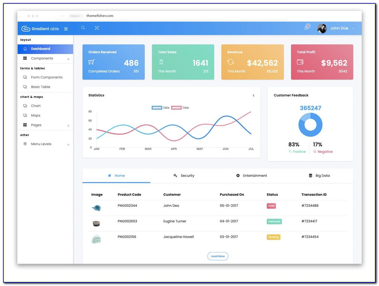 Backend Responsive Bootstrap 4 Admin Dashboard Template Free Download