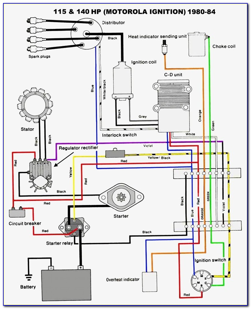 Bbbind Wiring Diagrams