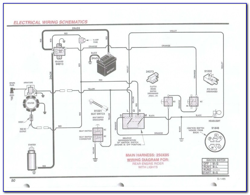 Briggs And Stratton 20 Hp V Twin Wiring Diagram