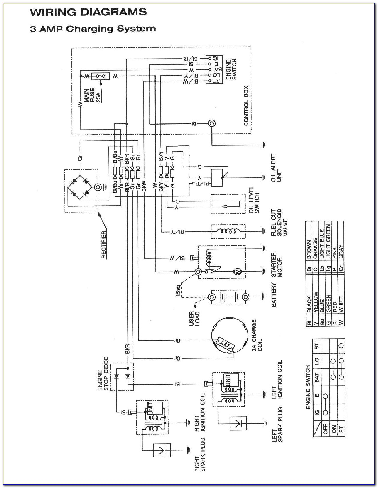 Briggs And Stratton 22 Hp V Twin Wiring Diagram