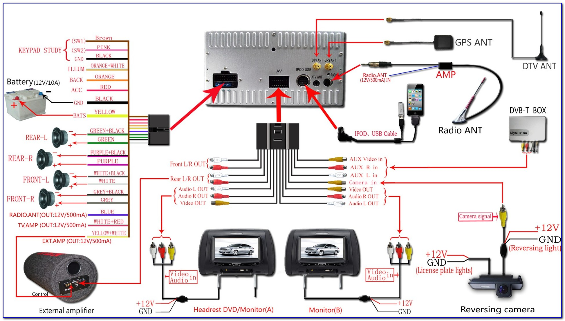 Car Stereo Wiring Diagram Colors