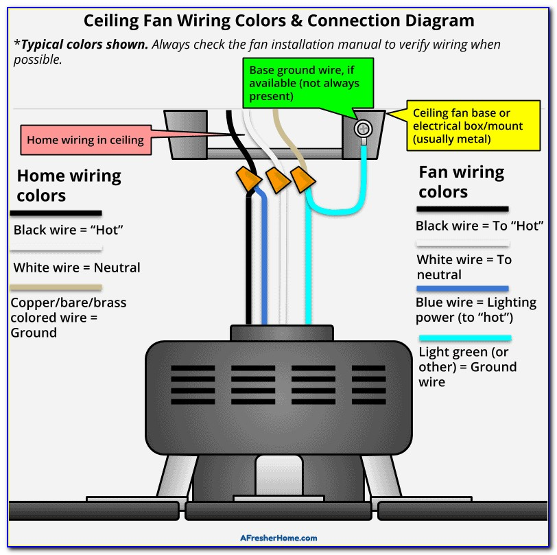 Ceiling Fan Wiring Diagram Without Light