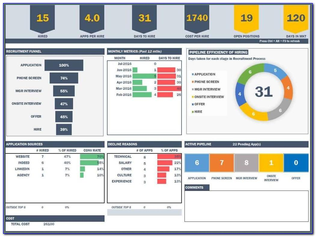 Dashboard Example Excel