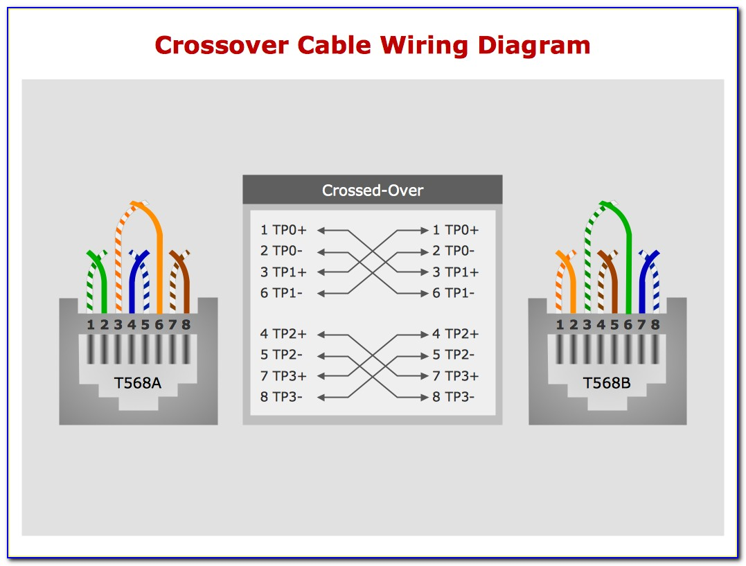 Ethernet Cable Wiring Diagram Australia