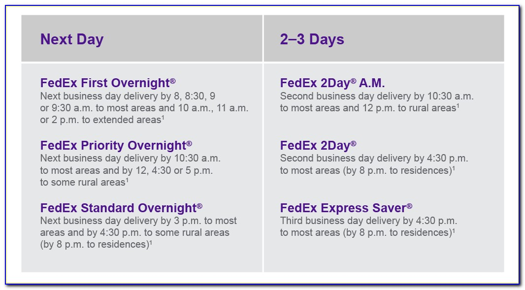 Fedex Overnight Letter Drop Off Locations