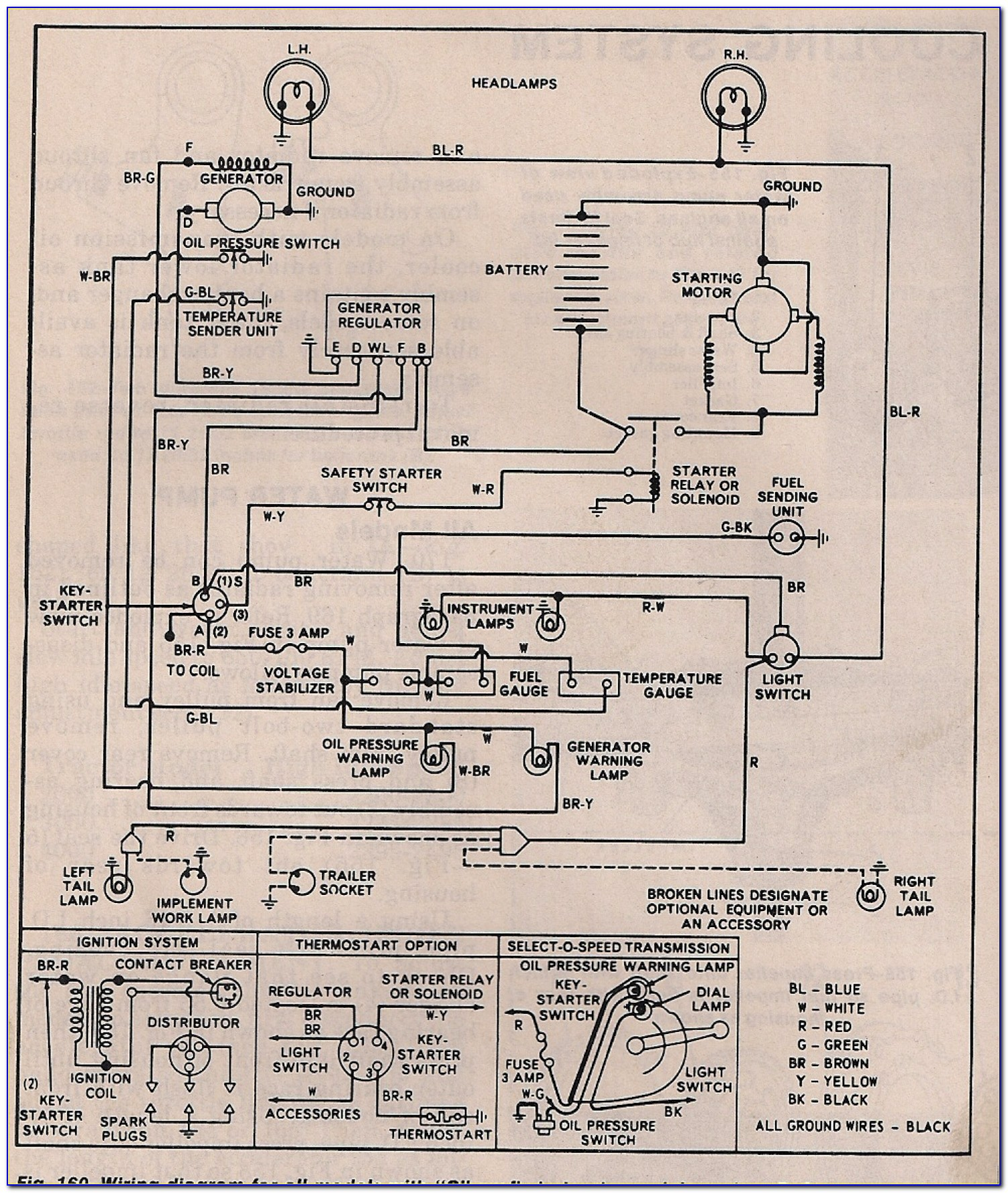 Ford 3000 Tractor Generator Wiring Diagram