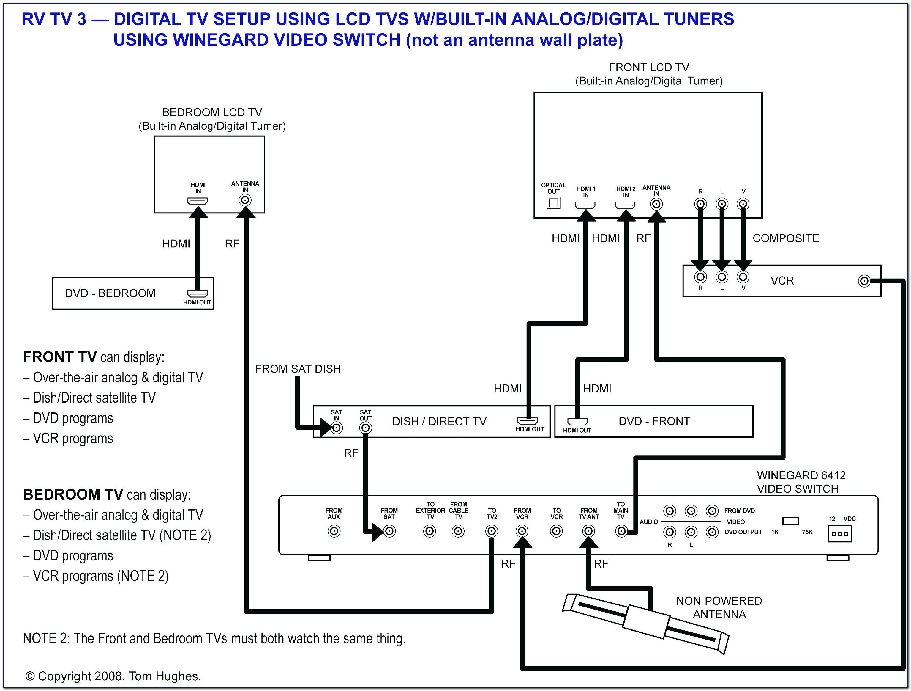 Forest River Rv Cable Tv Wiring Diagram