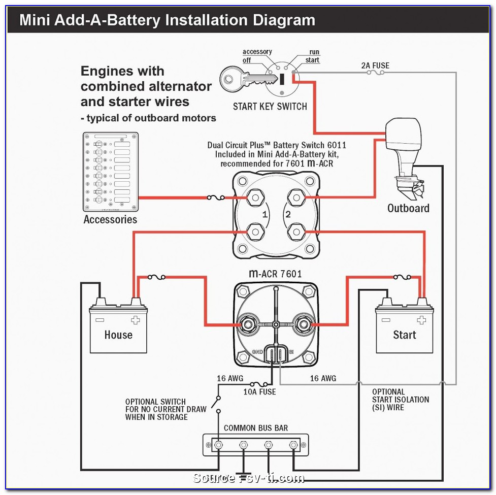 Forest River Rv Tv Wiring Diagrams