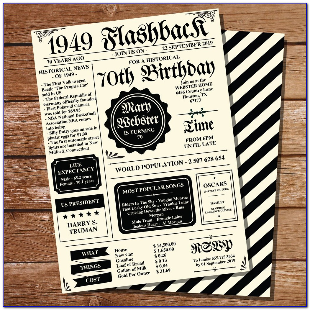 Funny 70th Birthday Invitation Cards