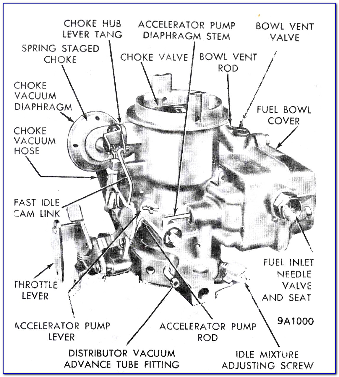 Holley 4150 Vacuum Port Diagram