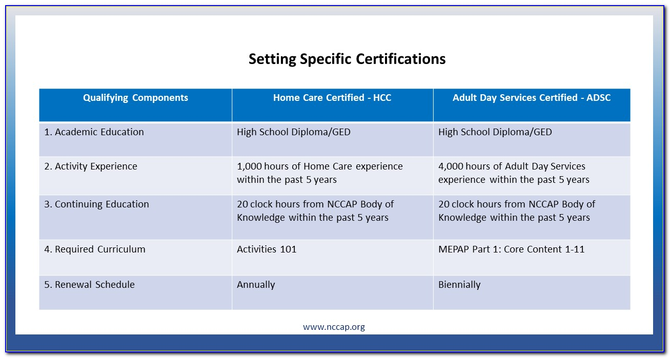 Home Health Aide Certification Nj Online