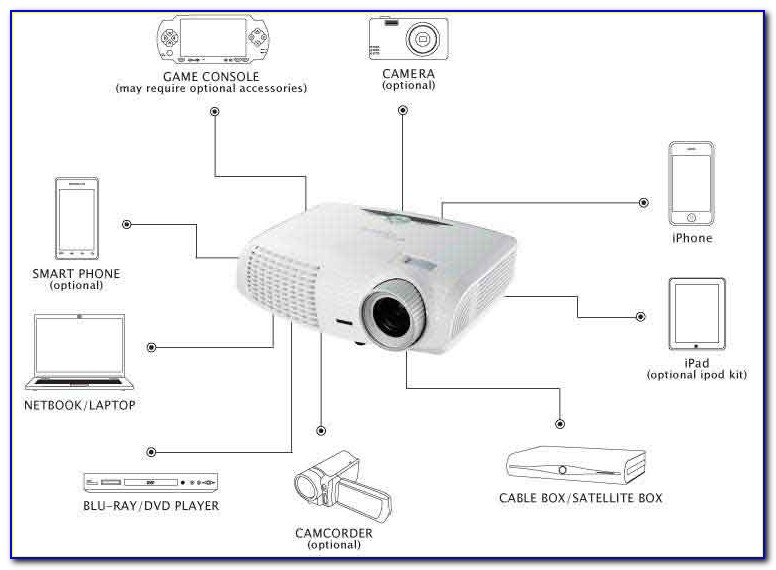 Home Theater Projector Setup Diagram
