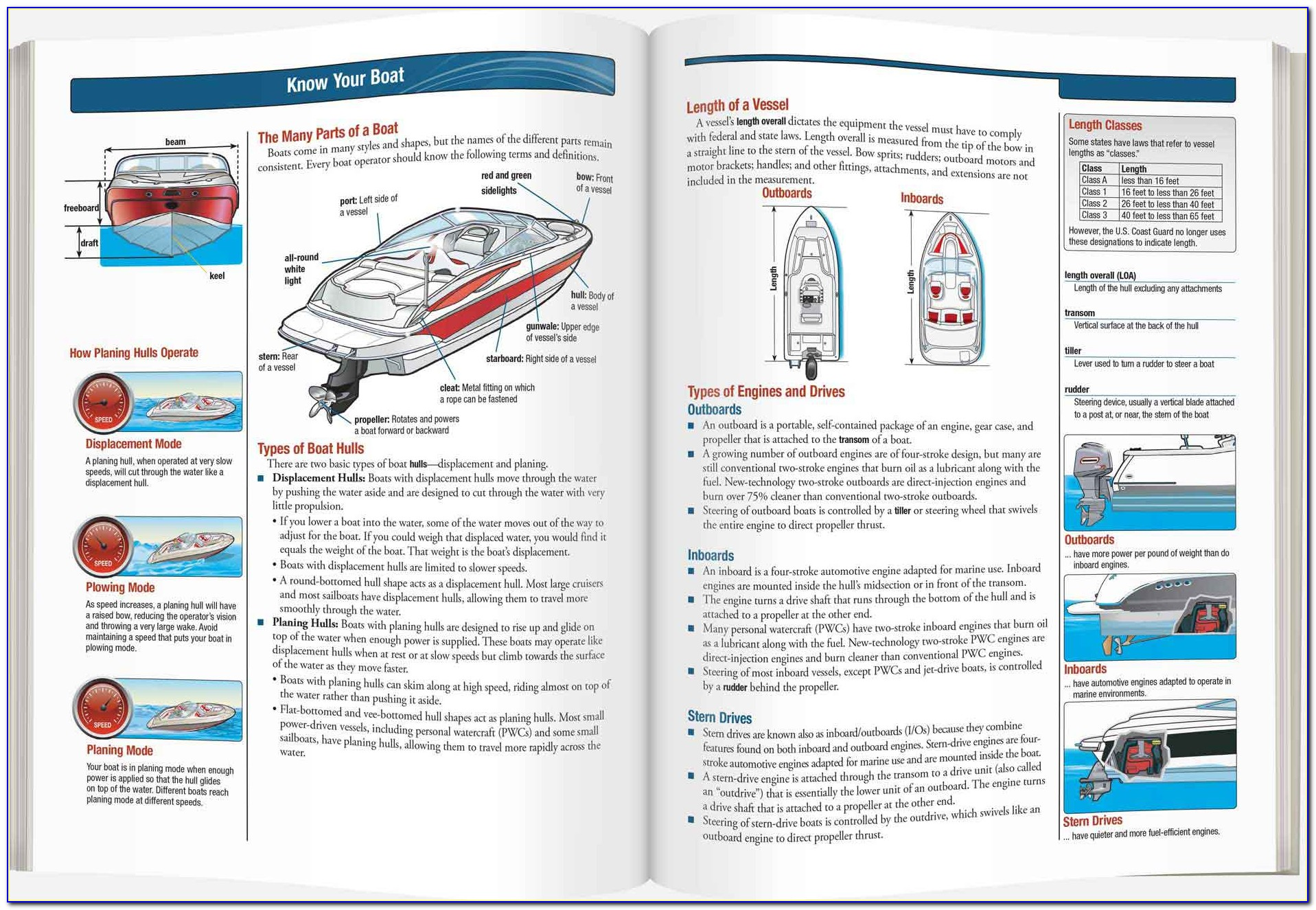 Michigan Boating Safety Certificate Online