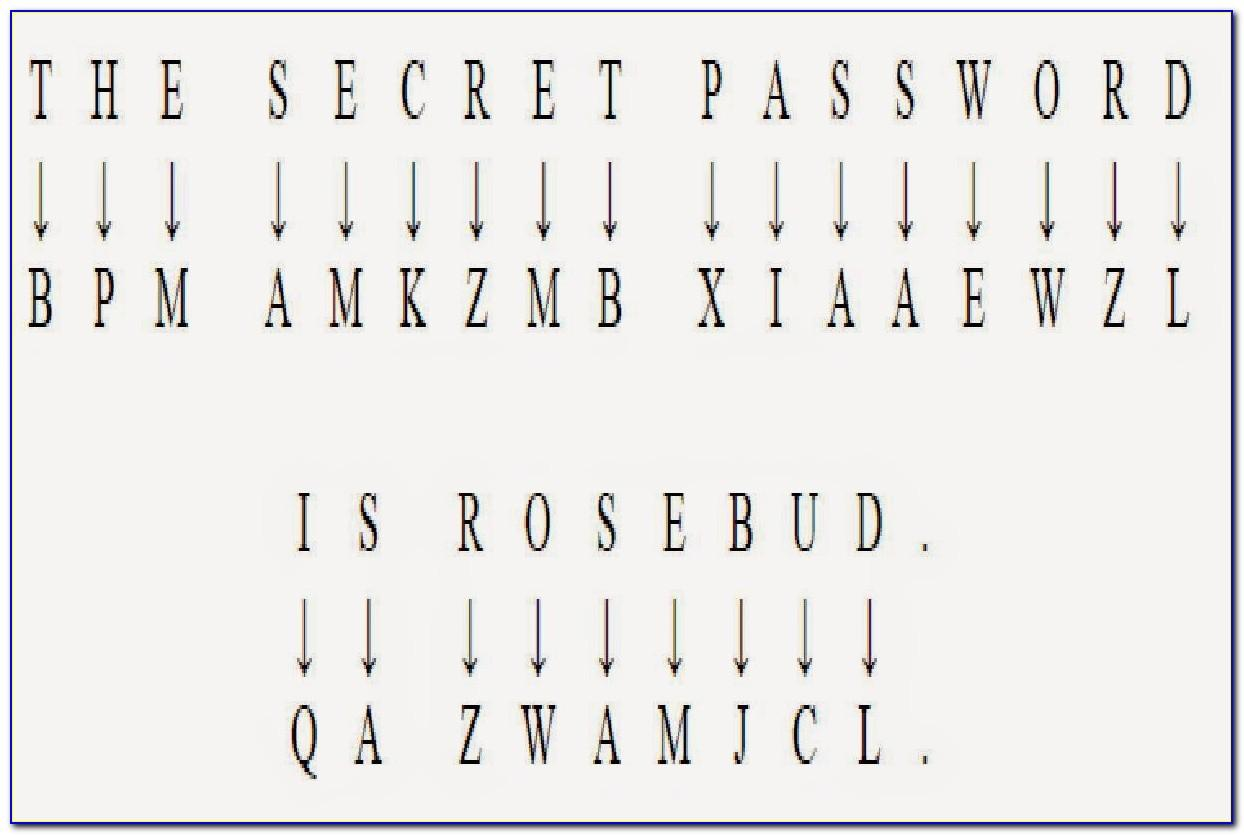 Number To Letter Cipher