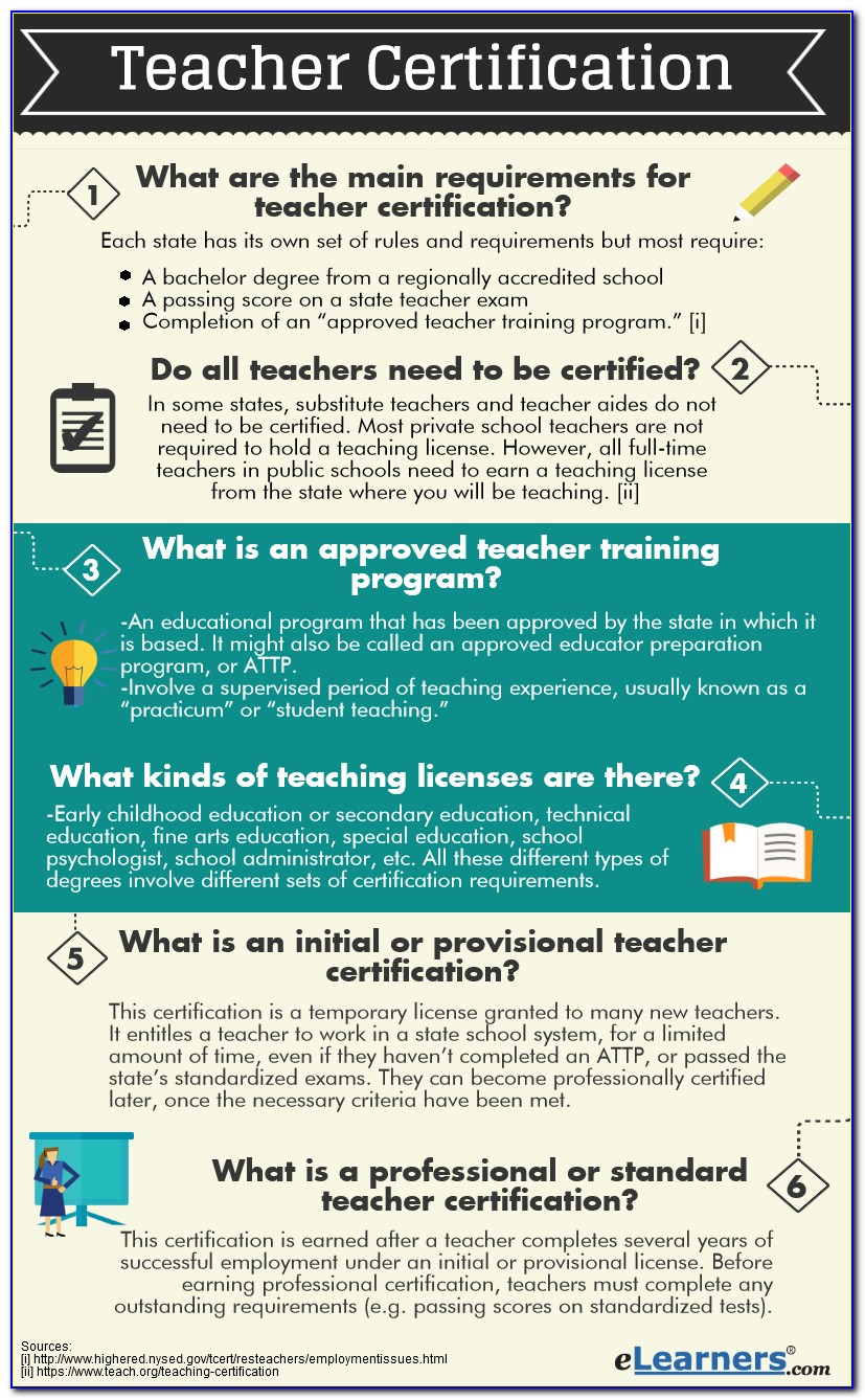 Ny State Initial Teaching Certification