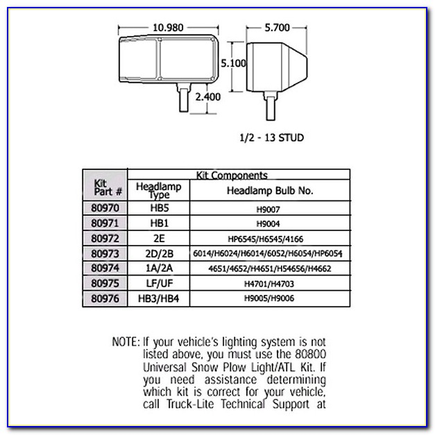 Peterson Manufacturing Plow Lights Wiring Diagram