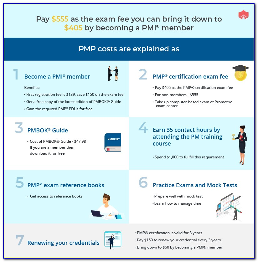Pmp Certification Classes Indianapolis