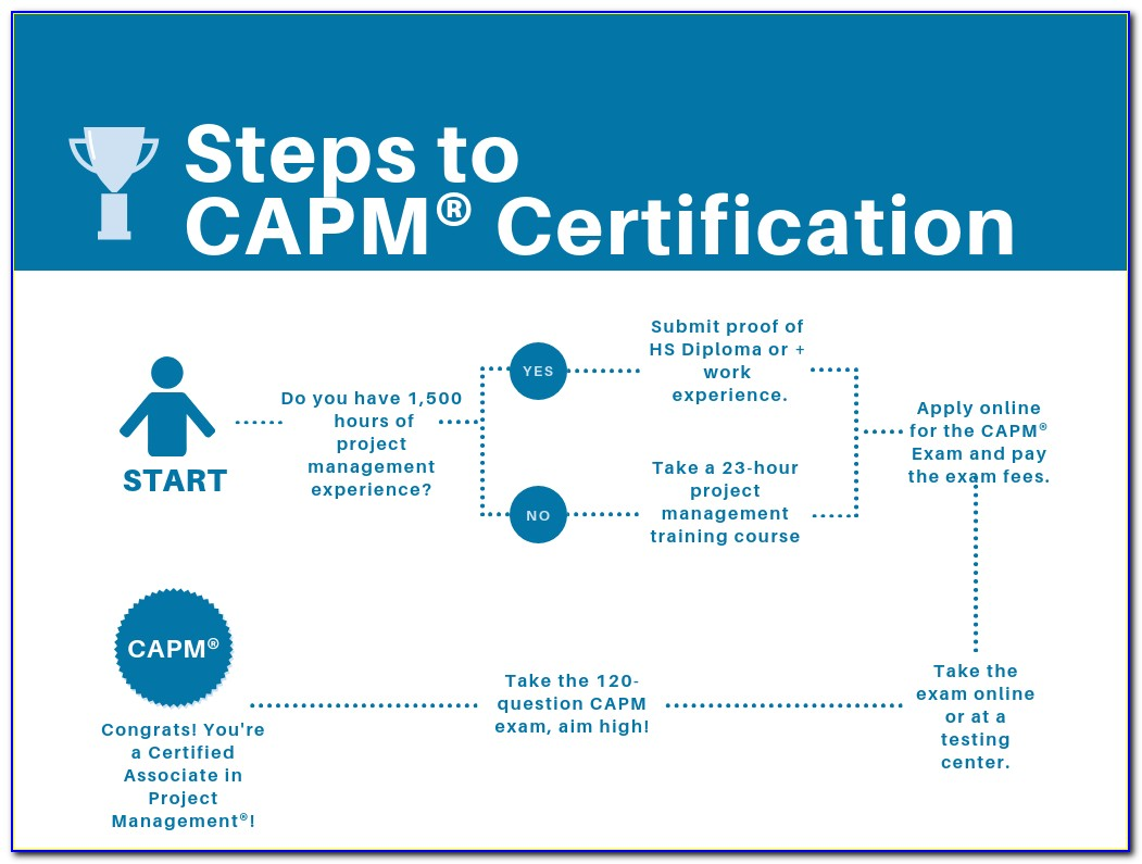 Pmp Certification Course Nyc
