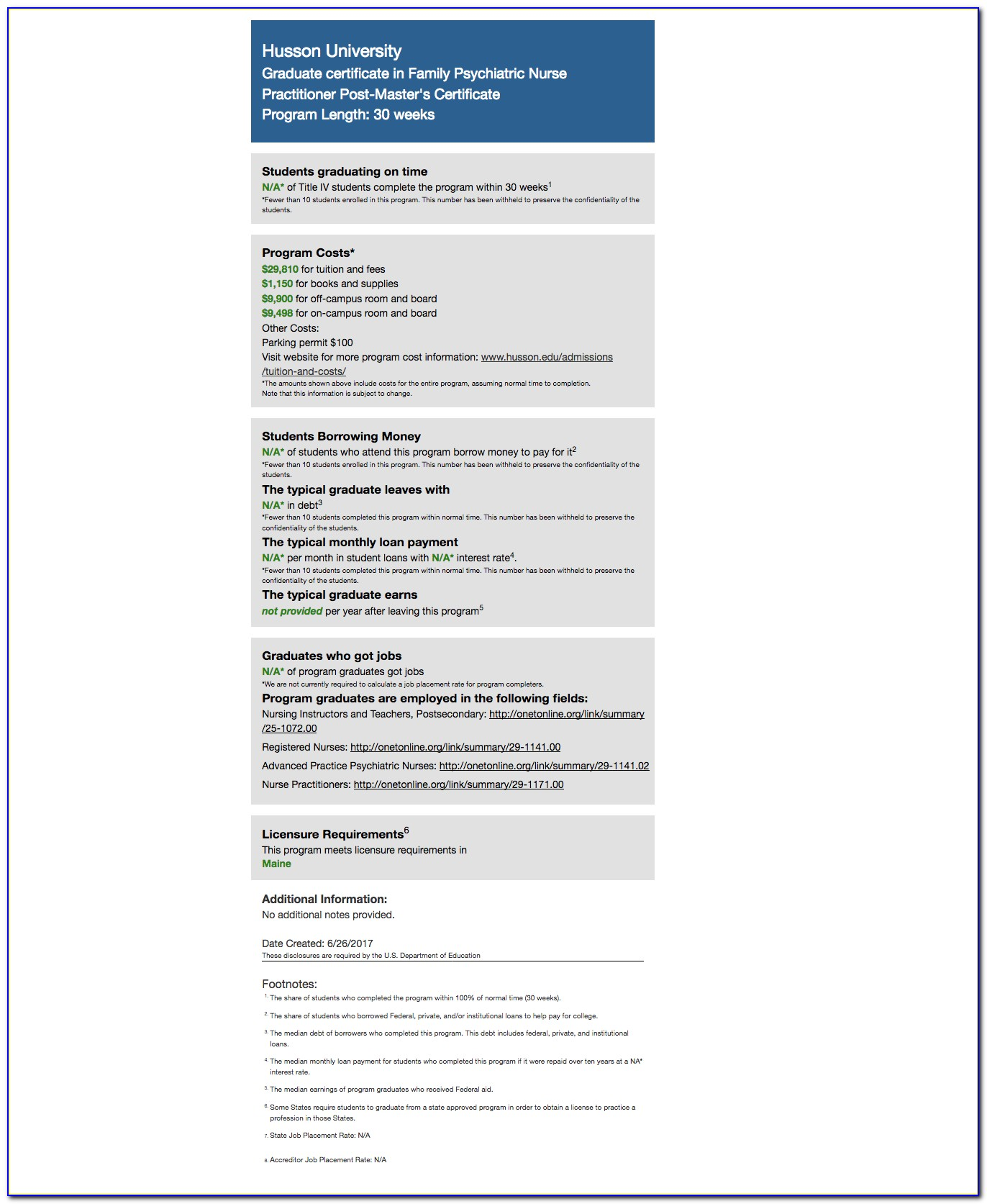 Post Masters Certificate Fnp Online