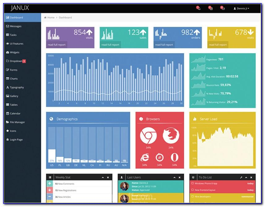 Responsive Bootstrap 4 Admin Dashboard Template Free Download
