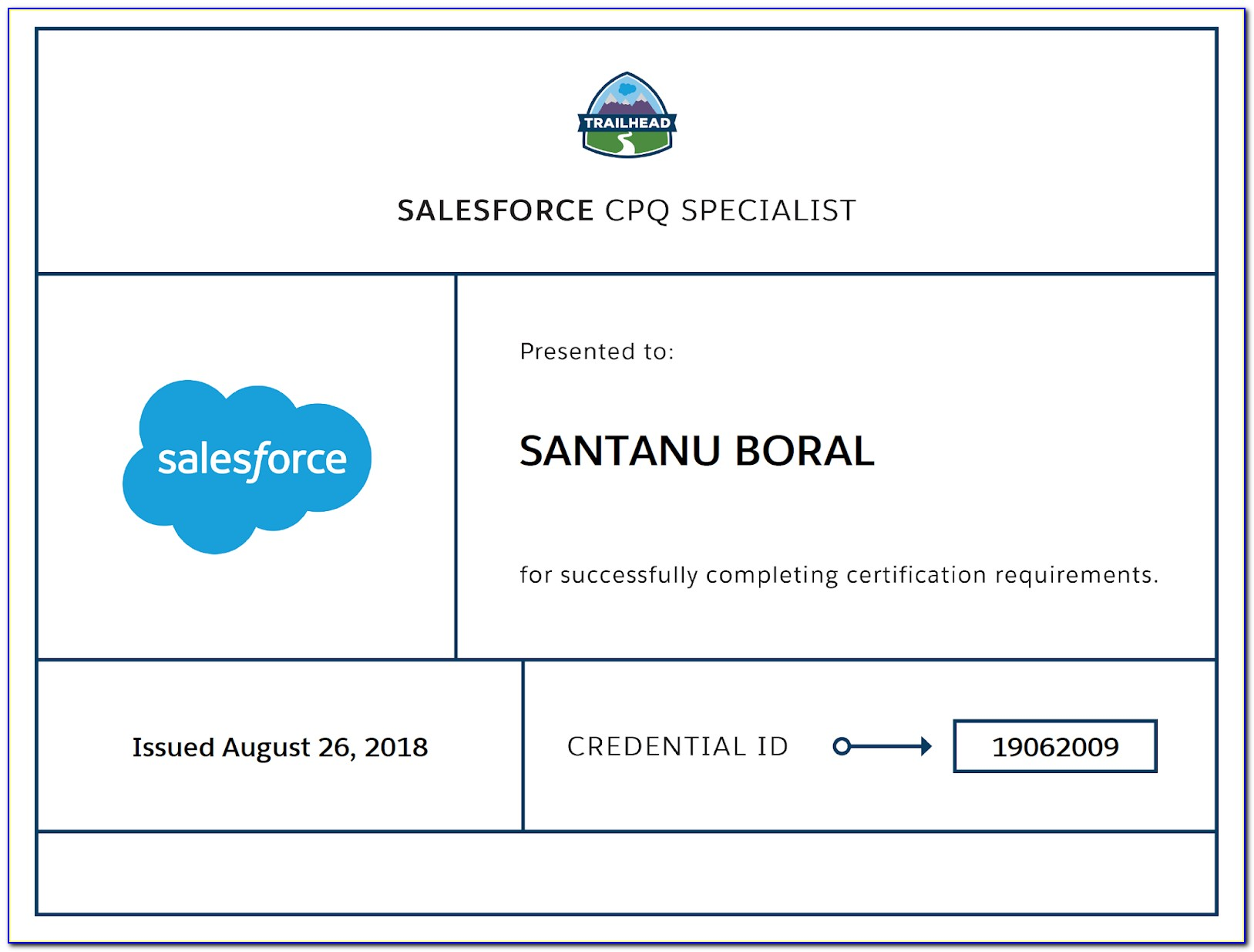 Salesforce Cpq Specialist Exam Questions