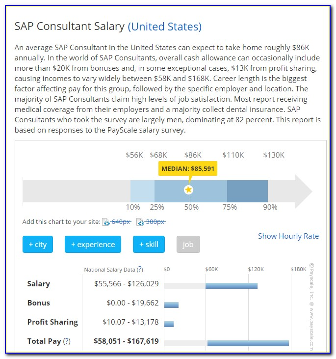 Sap Certification Salary In India