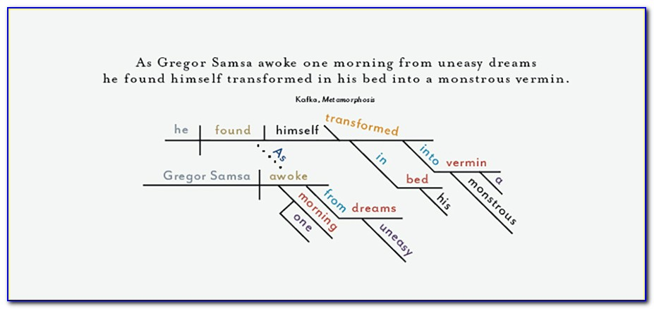 Sentence Diagramming Exercises With Answers