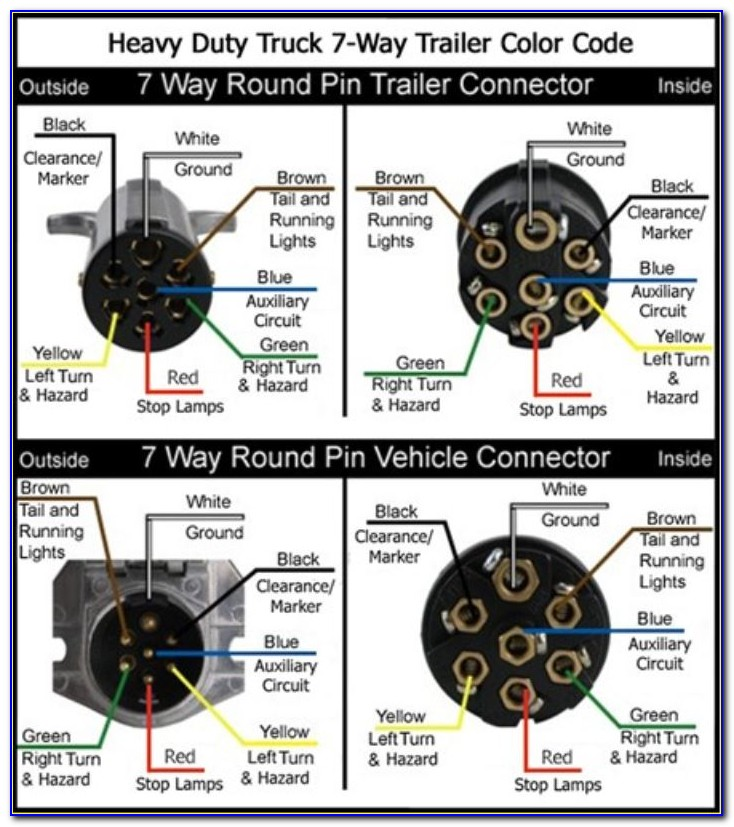 Trailer Connection Diagram South Africa