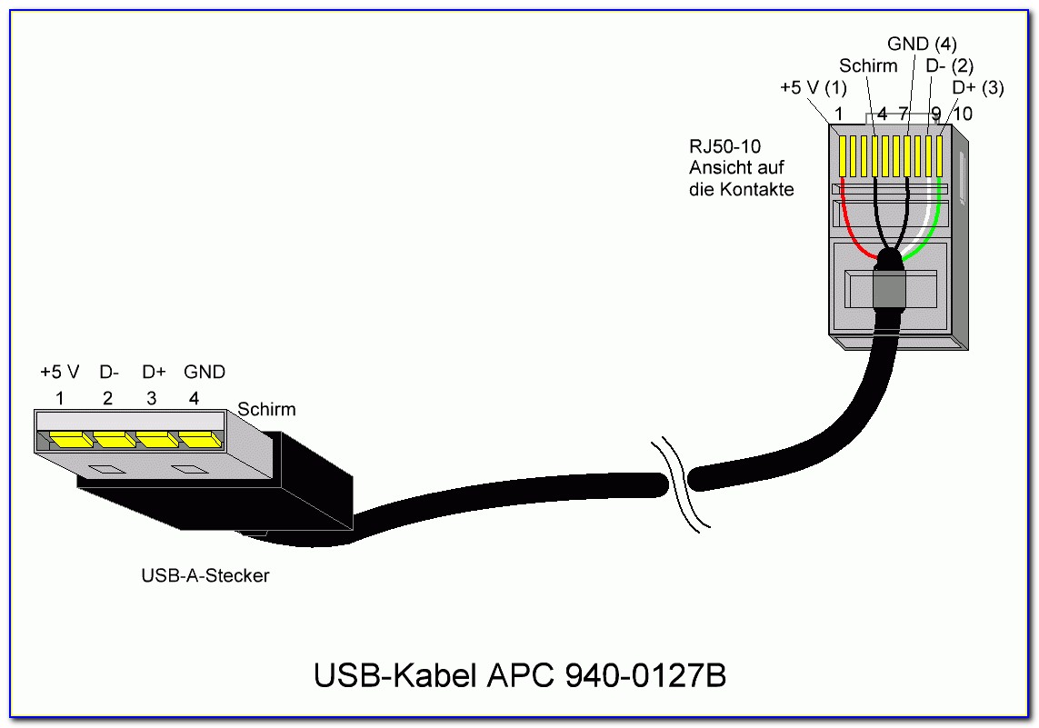 Usb To Rj45 Console Cable Wiring Diagram
