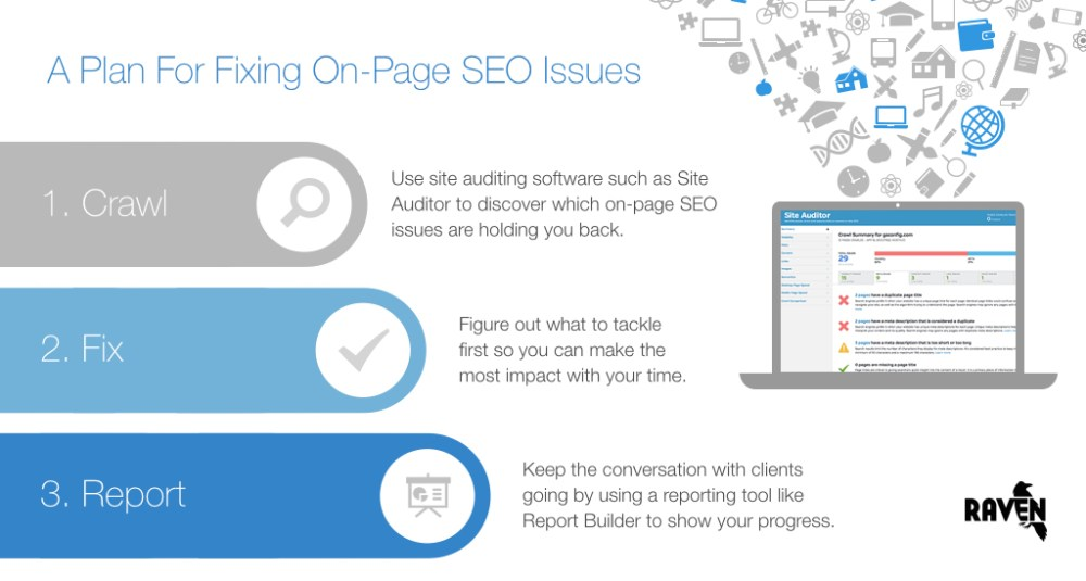 Plan for Fixing SEO Issues