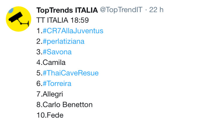 trend topic CR7allaJuventus