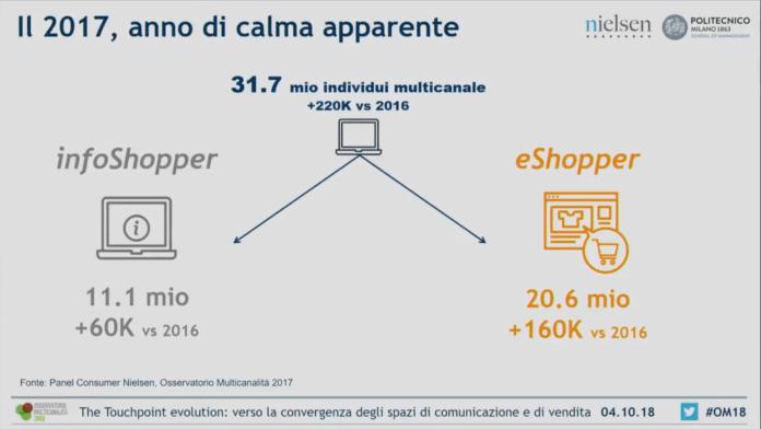 2017-evoluzione del consumatore multicanale