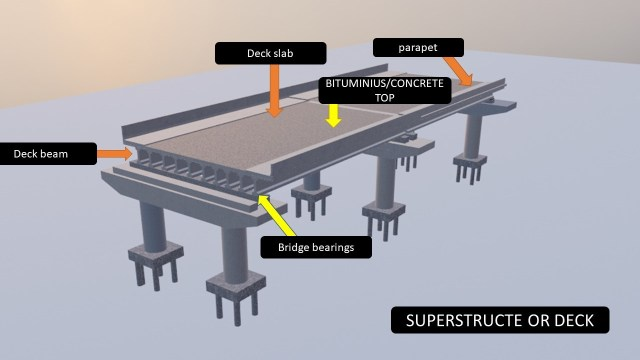 SUPERSTRUCTURE COMPONENTS