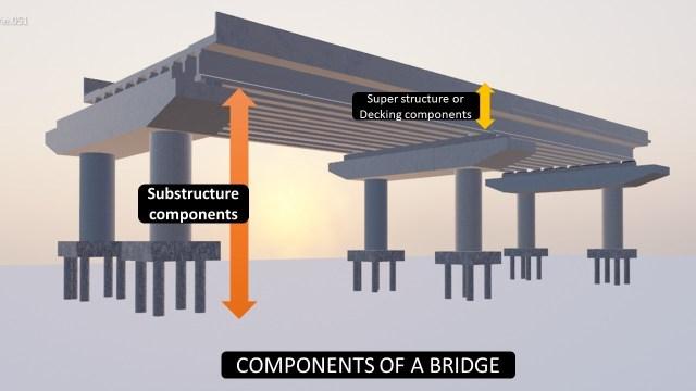 Components of a bridge