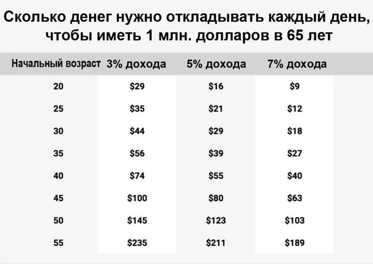 kak_stat_bogatim_k_65_godam_vinegret (3)