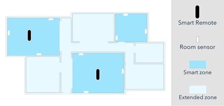 sevenhugs-kickstarter-pult-ot-vsego-vinegret-7