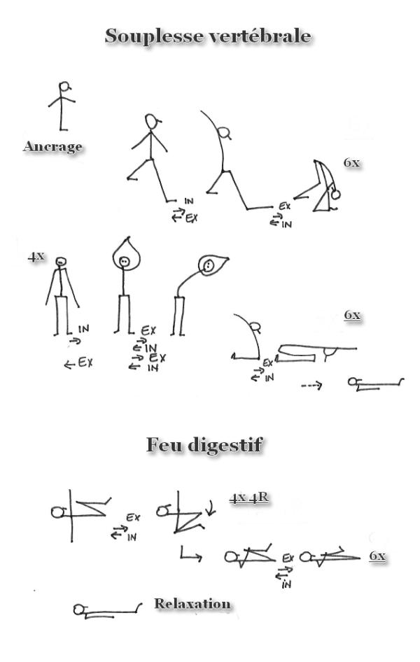 Illustration Dessiner la séance