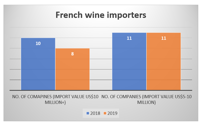french wine value