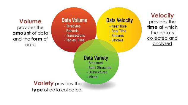 Data an Unbelievable Hidden Treasure