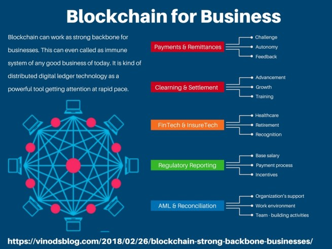 Blockchain for business (1)