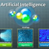 Artificial Intelligence As A Transformative Technology