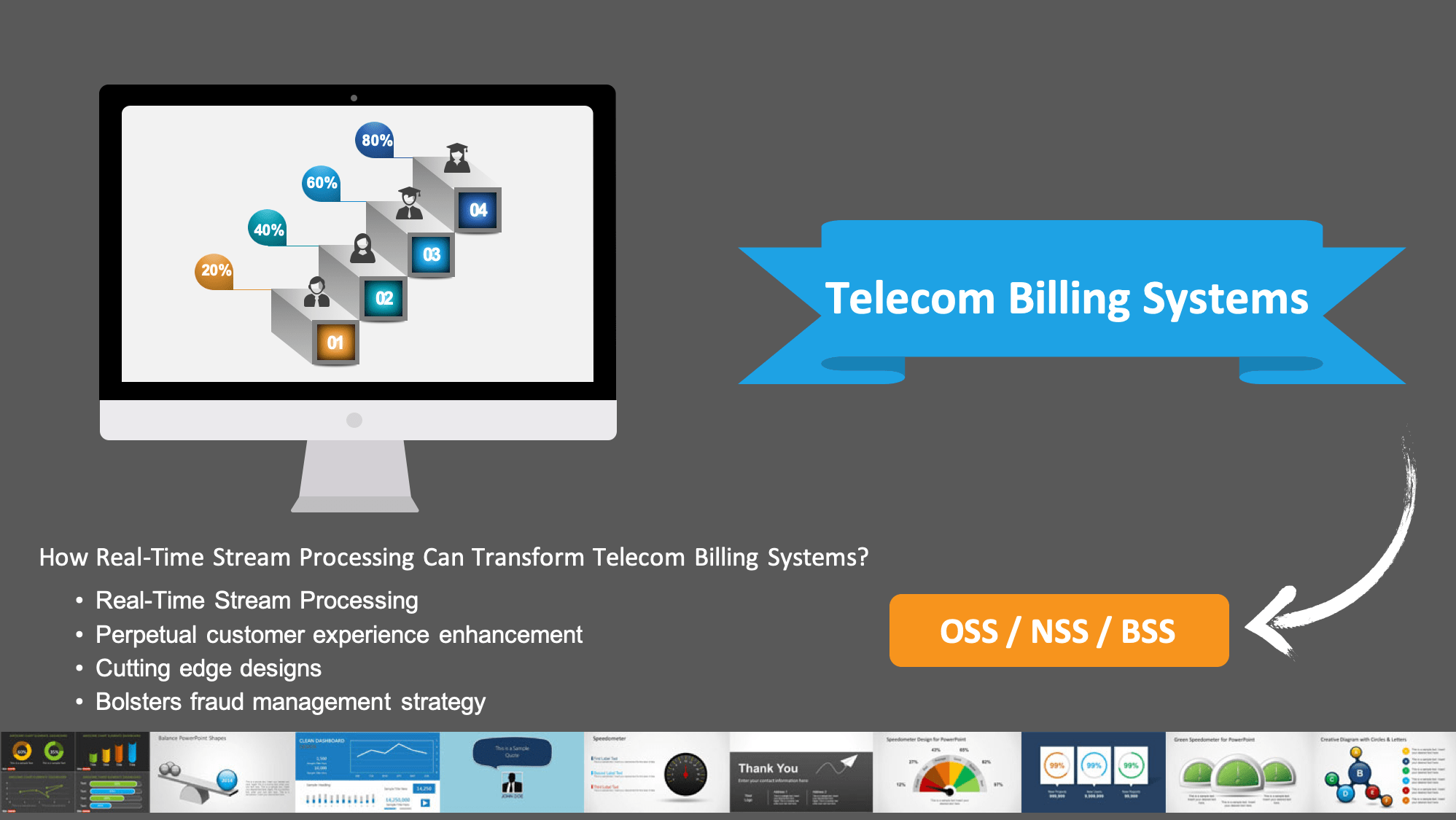 How Real-Time Stream Processing Can Transform Telecom Billing Systems?