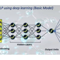 Deep Learning - Driving the Innovation in NLP