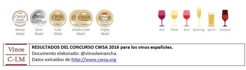 CWSA 2016.