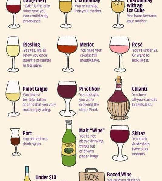 Qué dice de ti el vino que bebes | #Humor