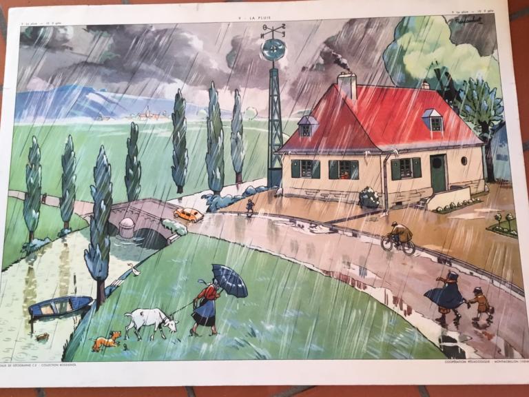Affiches de géographie vintage la pluie